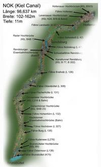 Der NOK Streckenverlauf